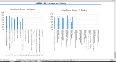 ISO27001 Checklist tool - screenshot